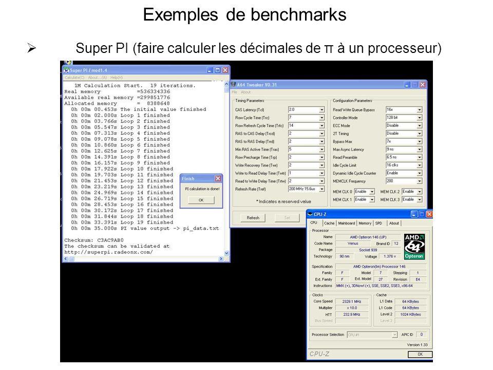 Exemples de benchmarks Super PI (faire calculer les décimales de π à un processeur)
