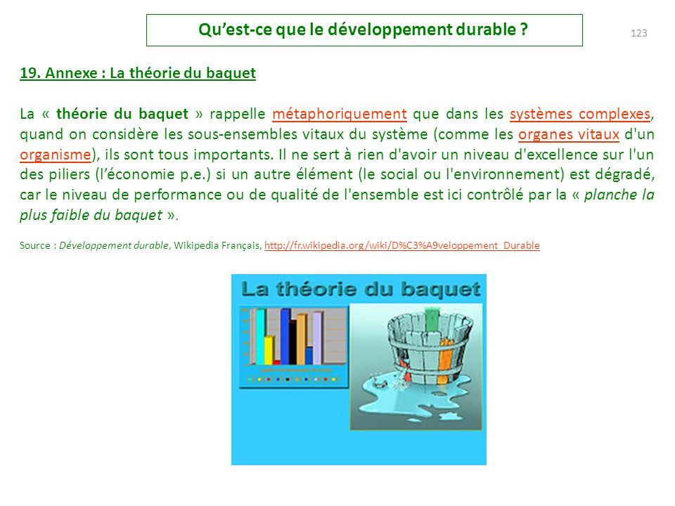18.Annexe : Comment lempreinte écologique est calculée .