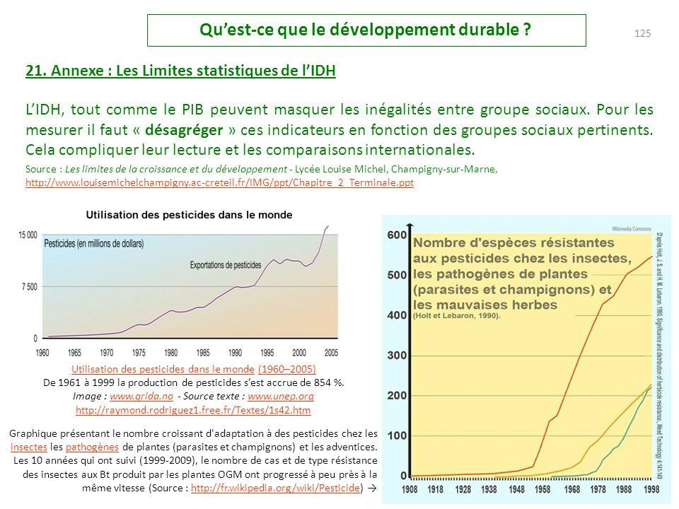 124 Quest-ce que le développement durable .20.