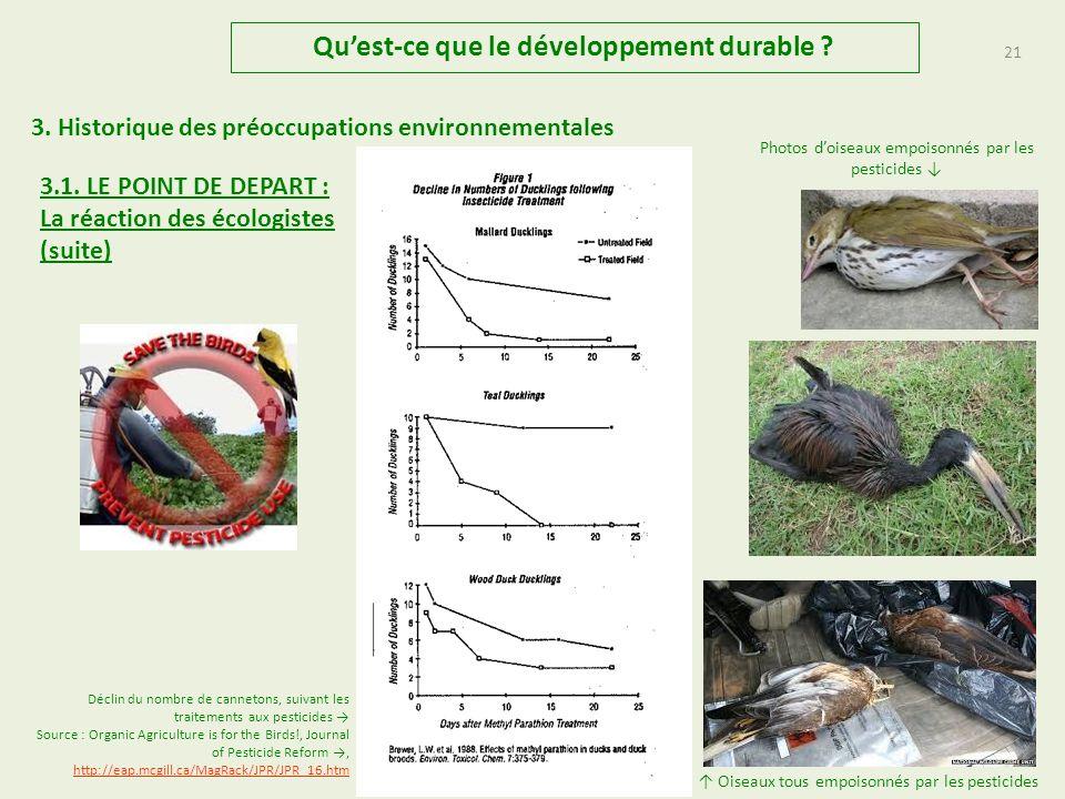 20 Quest-ce que le développement durable .3.1.