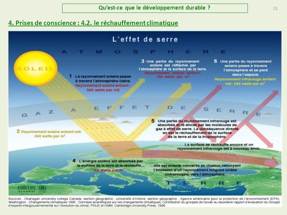 30 Quest-ce que le développement durable .4. Prises de conscience : 4.1ter.