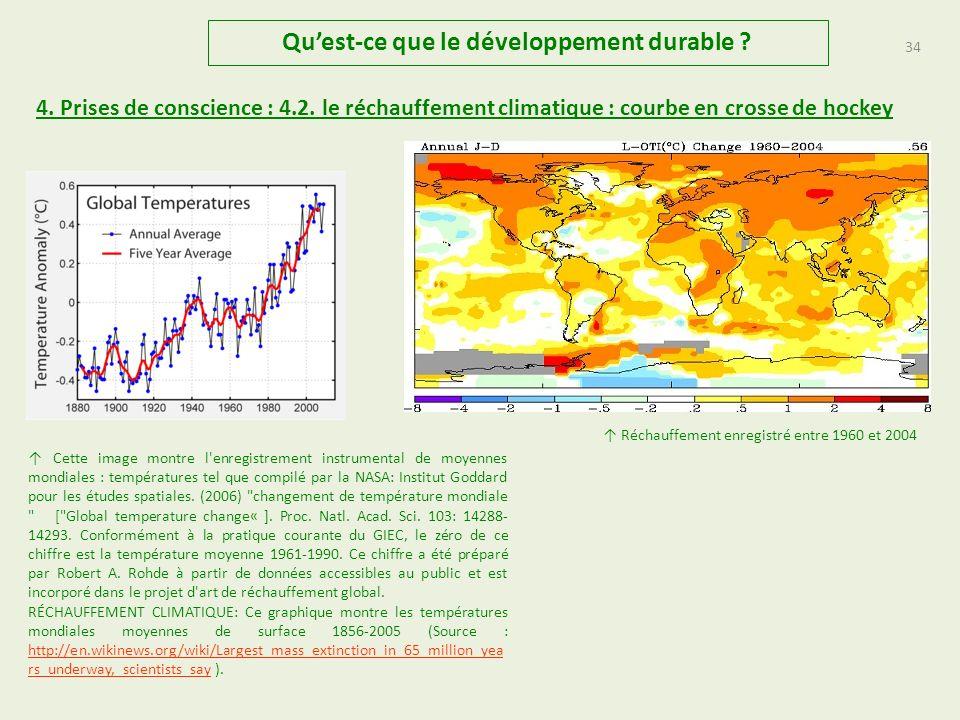33 Quest-ce que le développement durable .4. Prises de conscience : 4.2.
