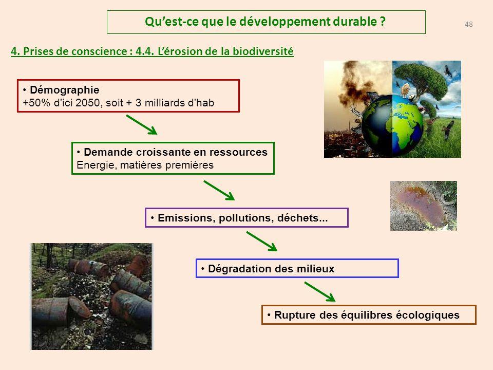47 Quest-ce que le développement durable .4. Prises de conscience : 4.4.