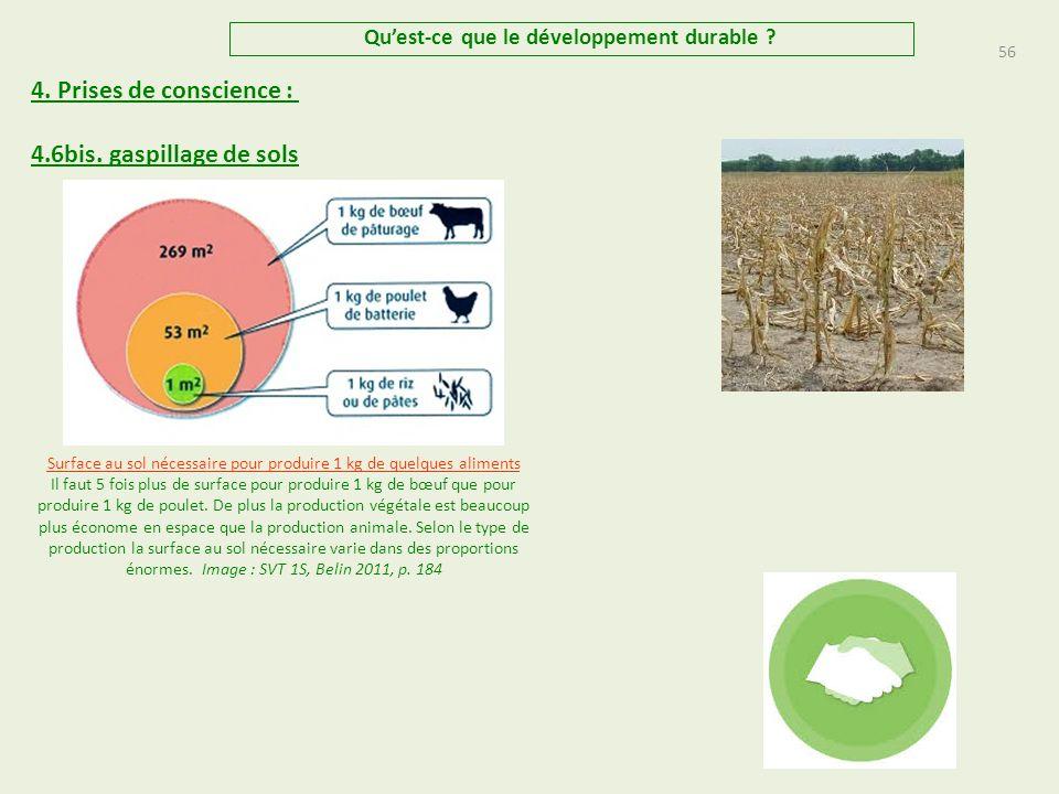 55 Quest-ce que le développement durable .4.