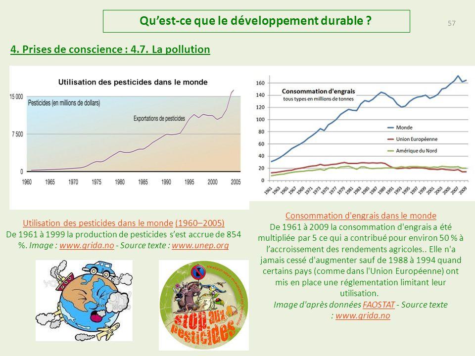 56 Quest-ce que le développement durable .4. Prises de conscience : 4.6bis.