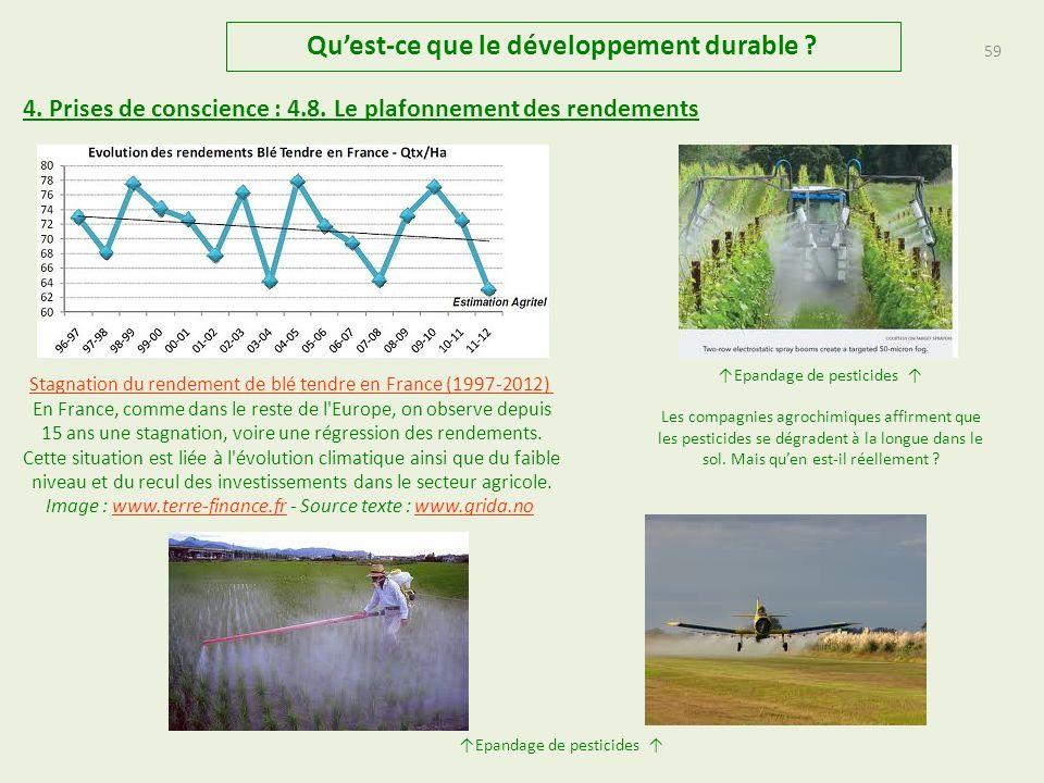 Dégradation des sols causée par les activités humaines.