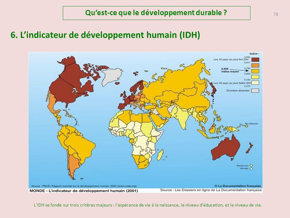 PNB/ habitant Taux de mortalité infantile Taux d alphabétisation des adultes Niveau d éducation Niveau d espérance de vie indice compris entre 0 et 1 IDH 6.