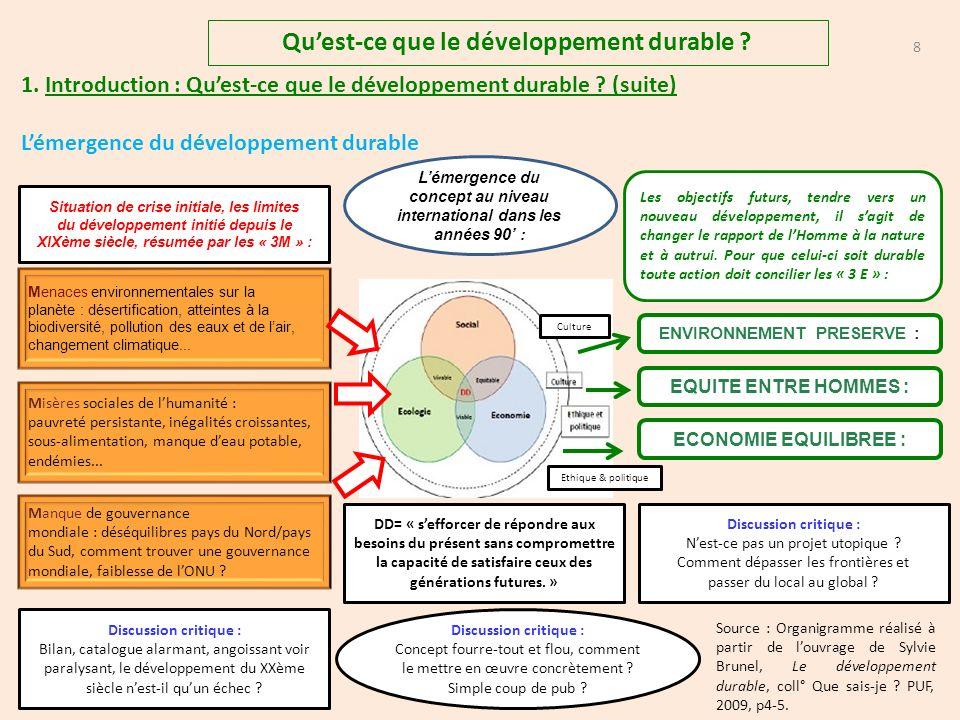 Le développement durable cherche à concilier : Développement économique Progrès social Protection de lenvironnement 7 Quest-ce que le développement durable .