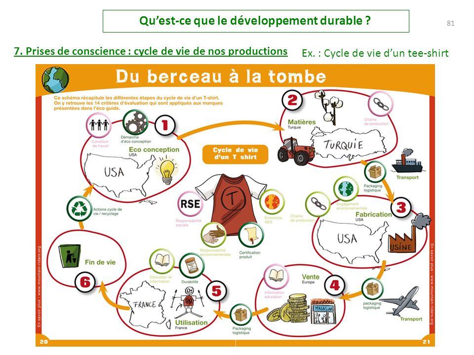 80 Quest-ce que le développement durable .7.