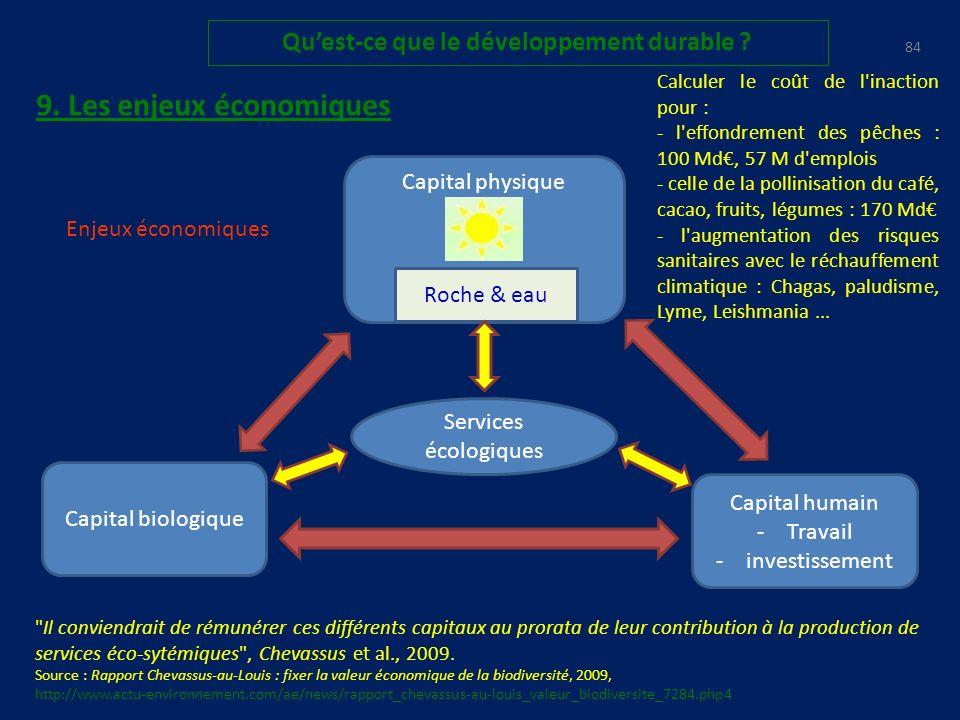 83 Quest-ce que le développement durable .Prises de conscience 8.