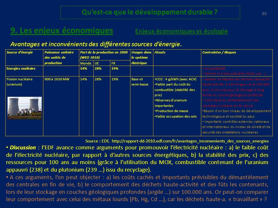 88 Quest-ce que le développement durable .Enjeux économiques vs écologie 9.