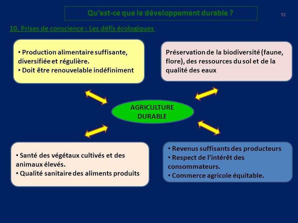 91 Quest-ce que le développement durable .10.