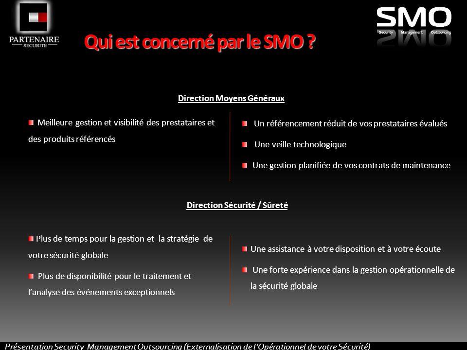 Présentation Security Management Outsourcing (Externalisation de lOpérationnel de votre Sécurité) SecurityManagementOutsourcing Qui est concerné par le SMO .