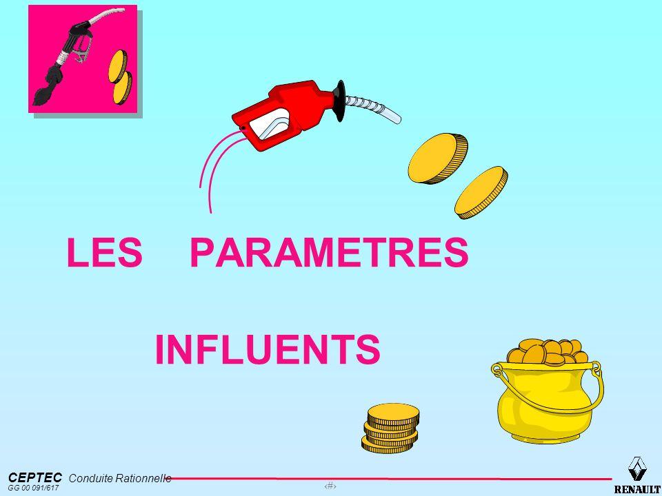 CEPTEC Conduite Rationnelle GG 00 091/617 1 LES PARAMETRES INFLUENTS