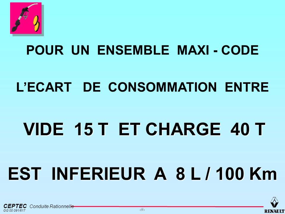 CEPTEC Conduite Rationnelle GG 00 091/617 11 POUR UN ENSEMBLE MAXI - CODE LECART DE CONSOMMATION ENTRE VIDE 15 T ET CHARGE 40 T EST INFERIEUR A 8 L /