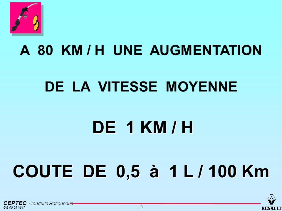 CEPTEC Conduite Rationnelle GG 00 091/617 12 A 80 KM / H UNE AUGMENTATION DE LA VITESSE MOYENNE DE 1 KM / H COUTE DE 0,5 à 1 L / 100 Km