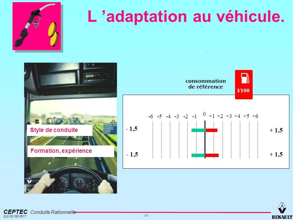 CEPTEC Conduite Rationnelle GG 00 091/617 15 L adaptation au véhicule. Style de conduite Formation, expérience consommation de référence l/100 - 1,5 +