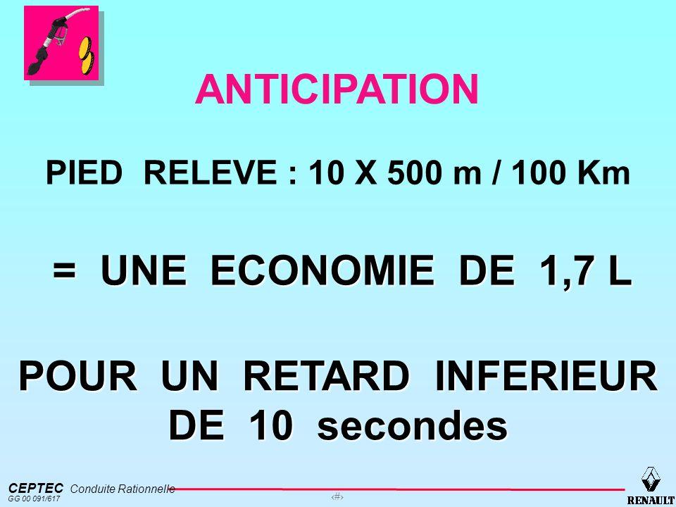 CEPTEC Conduite Rationnelle GG 00 091/617 16 ANTICIPATION PIED RELEVE : 10 X 500 m / 100 Km = UNE ECONOMIE DE 1,7 L POUR UN RETARD INFERIEUR DE 10 sec