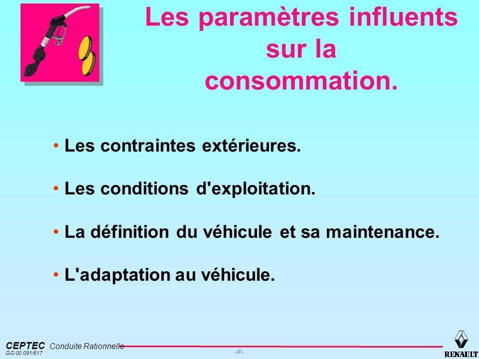 CEPTEC Conduite Rationnelle GG 00 091/617 5 Les paramètres influents sur la consommation. Les contraintes extérieures. Les conditions d'exploitation.
