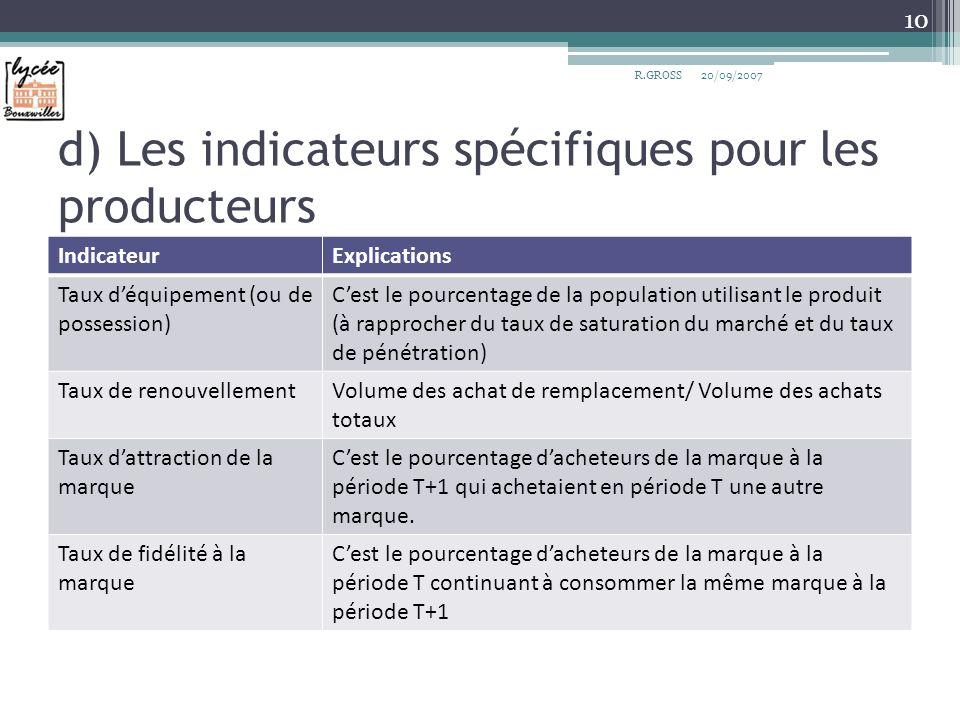 d) Les indicateurs spécifiques pour les producteurs IndicateurExplications Taux déquipement (ou de possession) Cest le pourcentage de la population ut