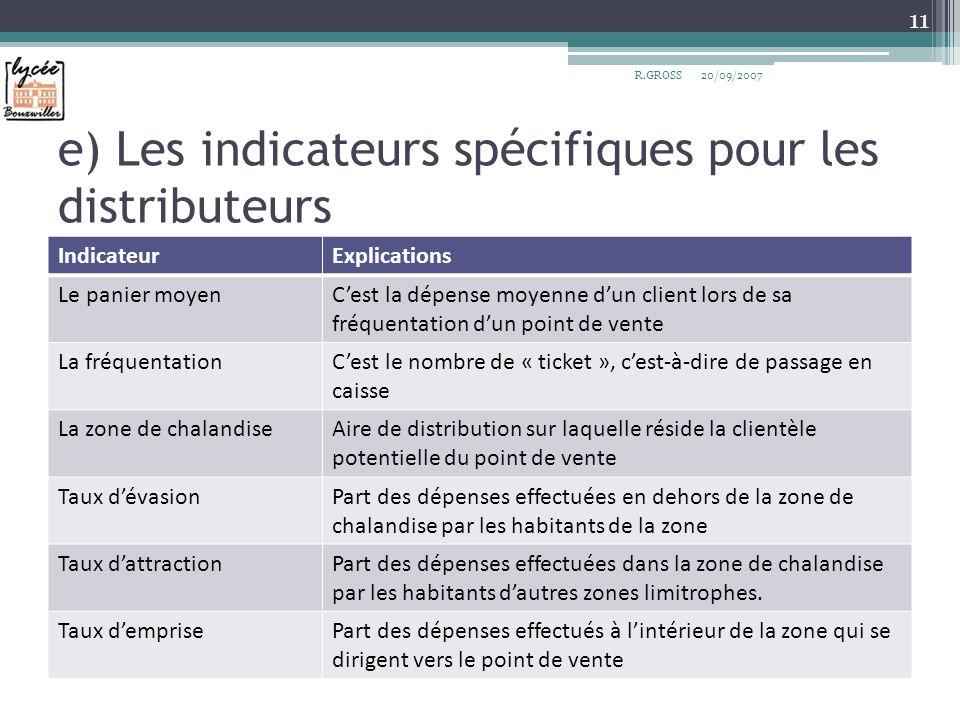 e) Les indicateurs spécifiques pour les distributeurs IndicateurExplications Le panier moyenCest la dépense moyenne dun client lors de sa fréquentatio