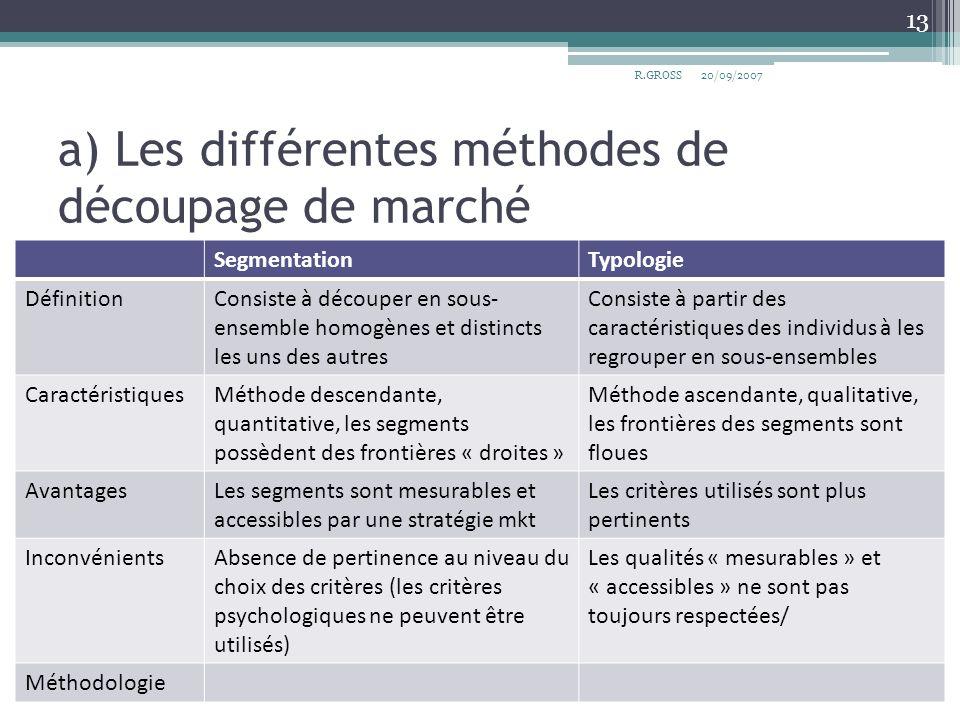 a) Les différentes méthodes de découpage de marché R.GROSS 13 SegmentationTypologie DéfinitionConsiste à découper en sous- ensemble homogènes et disti