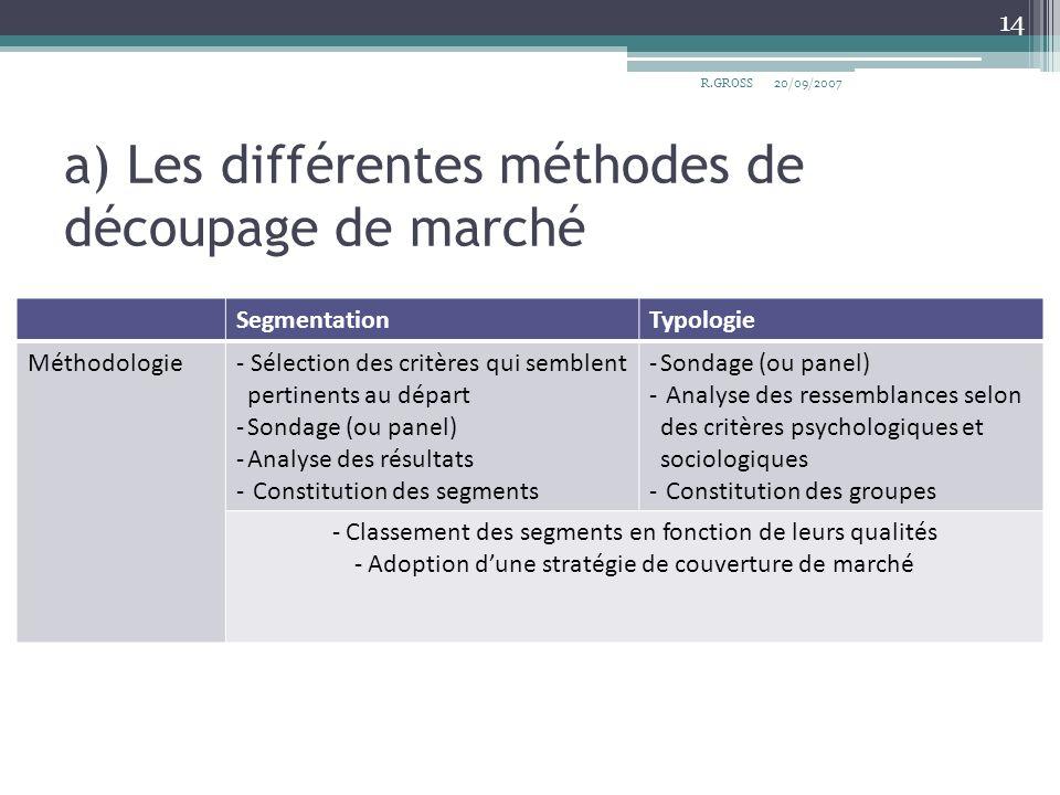a) Les différentes méthodes de découpage de marché R.GROSS 14 SegmentationTypologie Méthodologie- Sélection des critères qui semblent pertinents au dé