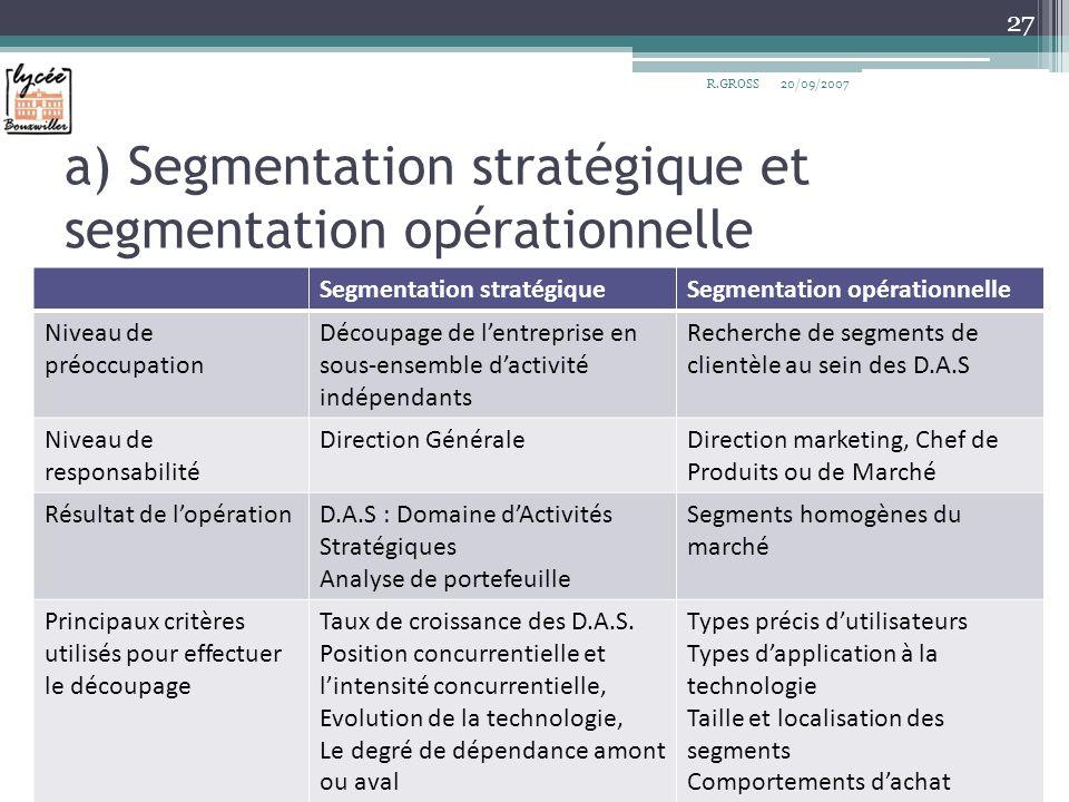 a) Segmentation stratégique et segmentation opérationnelle 20/09/2007R.GROSS 27 Segmentation stratégiqueSegmentation opérationnelle Niveau de préoccup