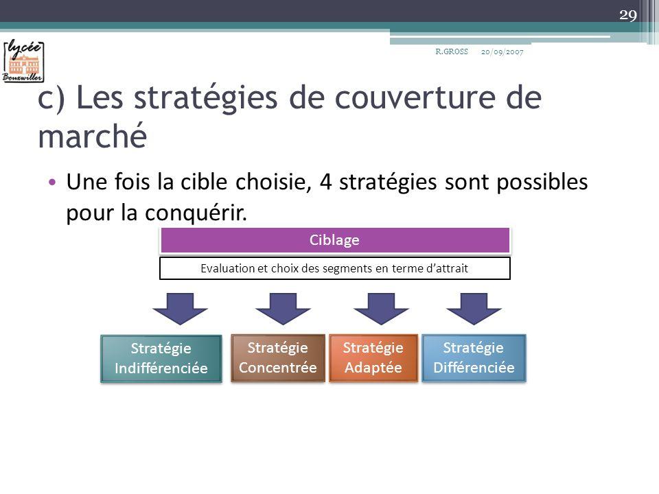 c) Les stratégies de couverture de marché Une fois la cible choisie, 4 stratégies sont possibles pour la conquérir. 20/09/2007R.GROSS 29 Ciblage Evalu