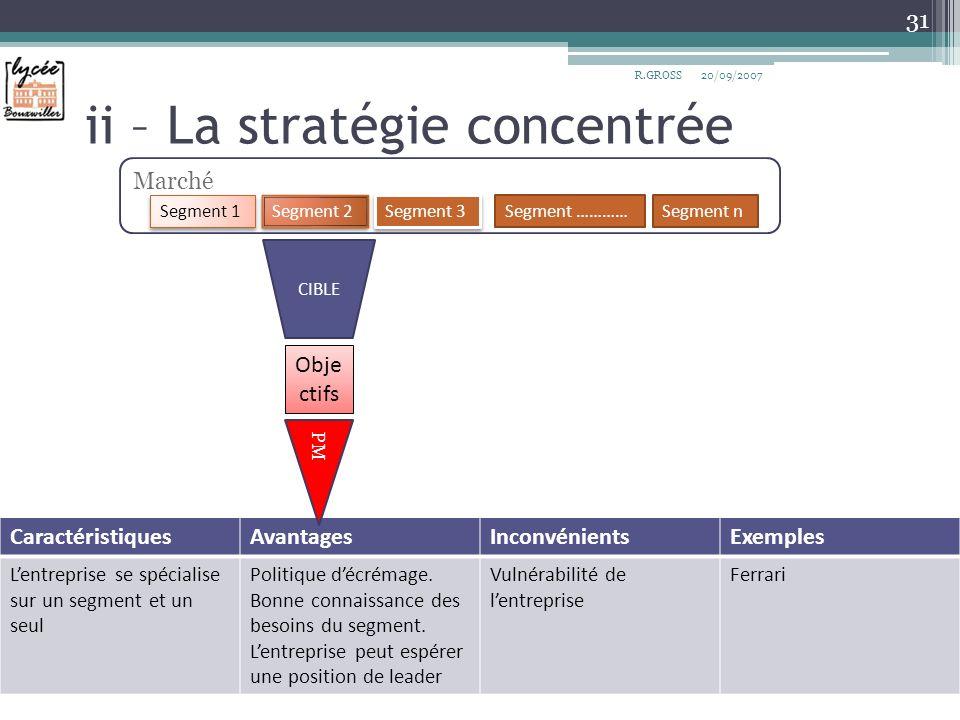 ii – La stratégie concentrée 20/09/2007R.GROSS 31 CaractéristiquesAvantagesInconvénientsExemples Lentreprise se spécialise sur un segment et un seul P