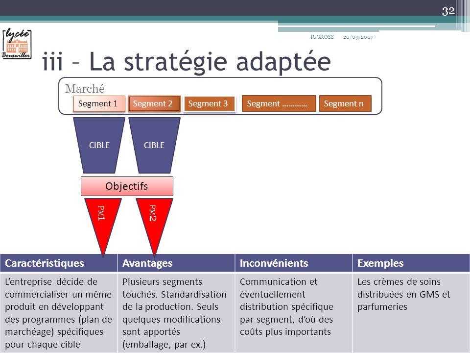 iii – La stratégie adaptée 20/09/2007R.GROSS 32 CaractéristiquesAvantagesInconvénientsExemples Lentreprise décide de commercialiser un même produit en
