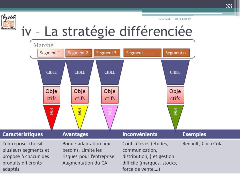 iv – La stratégie différenciée 20/09/2007R.GROSS 33 CaractéristiquesAvantagesInconvénientsExemples Lentreprise choisit plusieurs segments et propose à