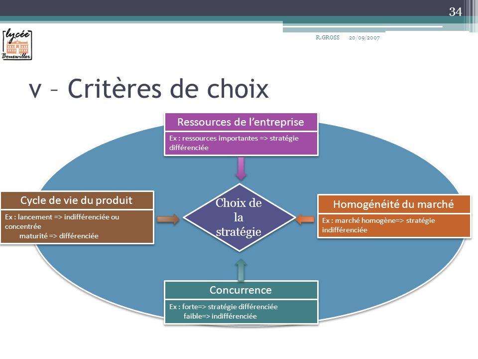 v – Critères de choix 20/09/2007R.GROSS 34 Choix de la stratégie Ressources de lentreprise Ex : ressources importantes => stratégie différenciée Homog