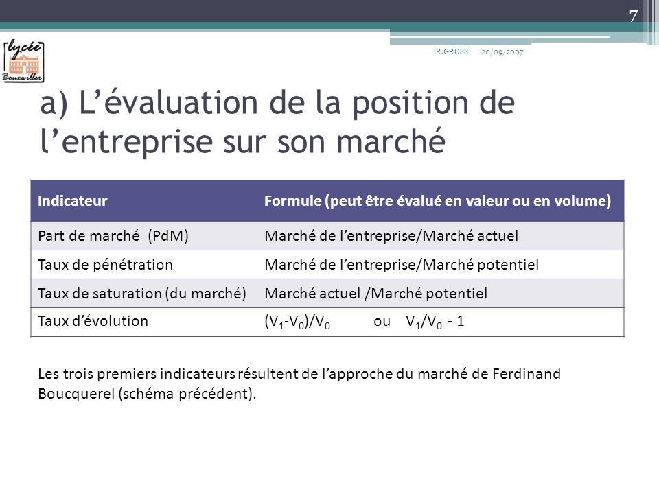 a) Lévaluation de la position de lentreprise sur son marché IndicateurFormule (peut être évalué en valeur ou en volume) Part de marché (PdM)Marché de