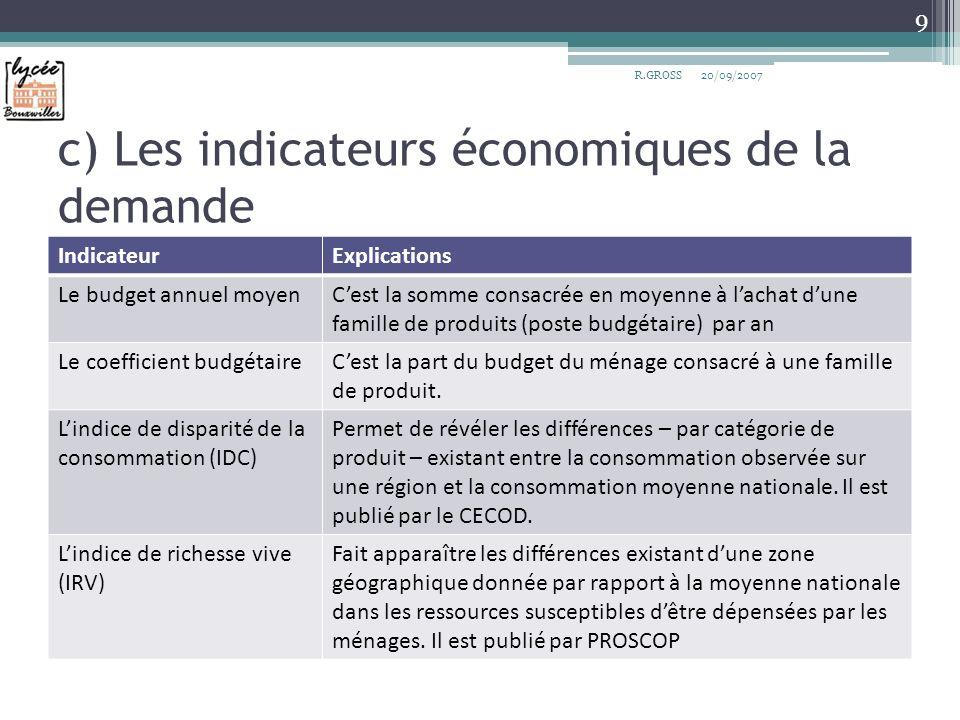 c) Les indicateurs économiques de la demande IndicateurExplications Le budget annuel moyenCest la somme consacrée en moyenne à lachat dune famille de