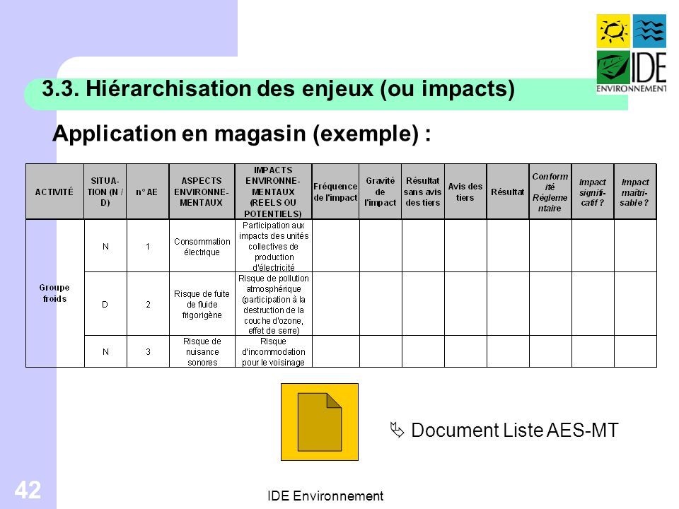 IDE Environnement 42 3.3. Hiérarchisation des enjeux (ou impacts) Application en magasin (exemple) : Document Liste AES-MT