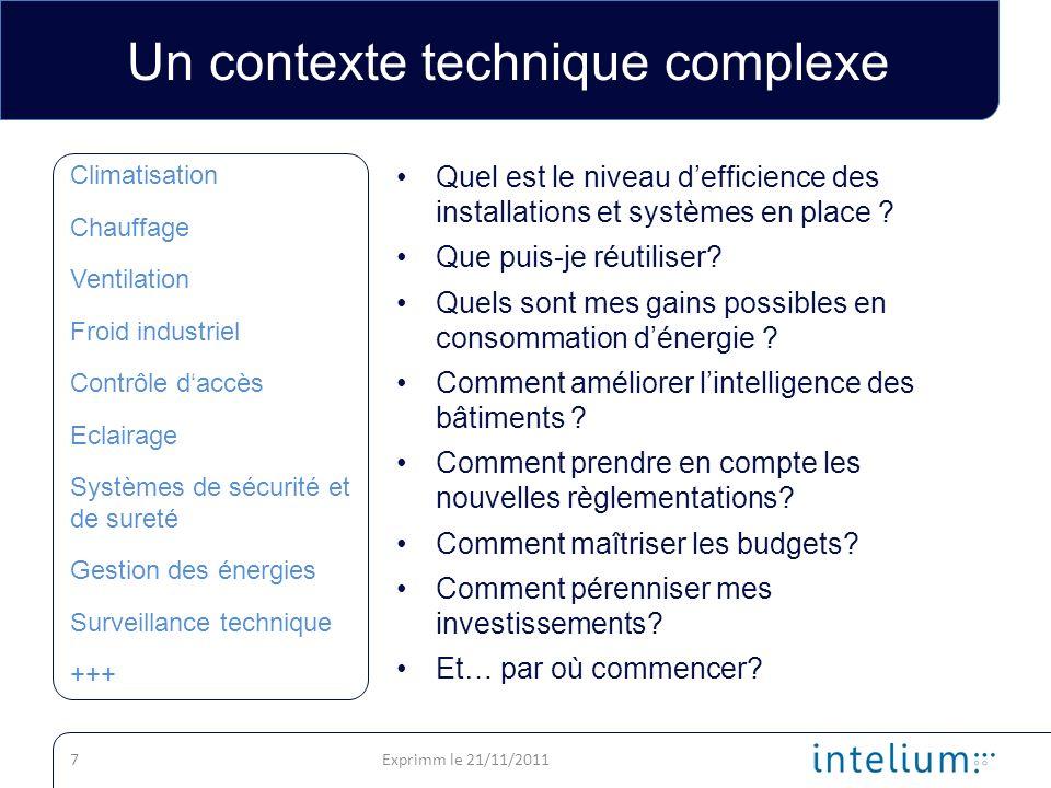 Efficience Energétique = Performance technique x Performance économique x Confort utilisateur Mesurer, analyser, contrôler les consommations énergétiques, par système, par zone...