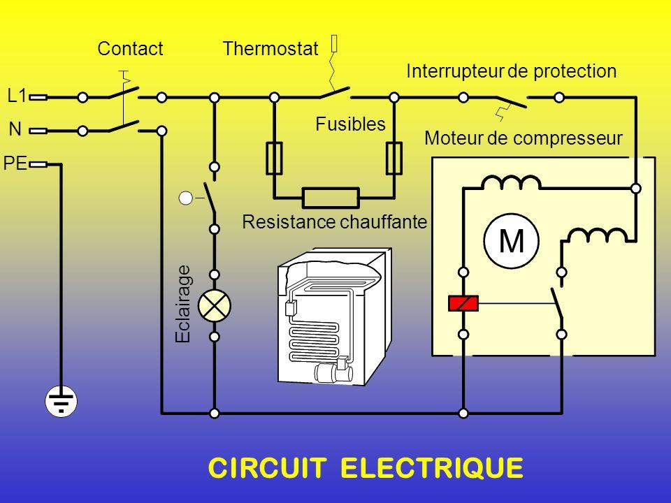 REFRIGERATOR CIRCUIT FRIGORIFIQUE Compresseur Soupape de détente Evaporateur Condenseur Dé- ten- deur Compresseur Evaporateur Con- den- seur