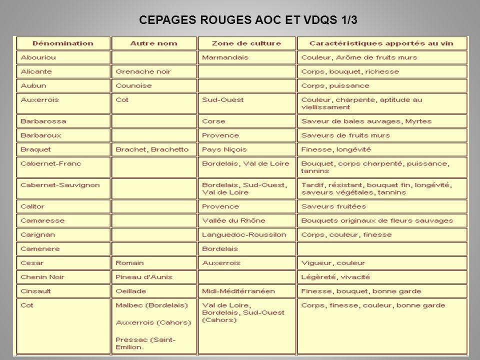 CEPAGES ROUGES AOC ET VDQS 1/3