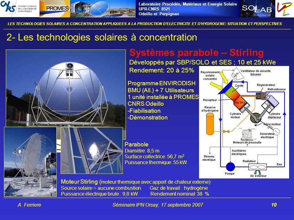 Laboratoire Procédés, Matériaux et Energie Solaire UPR-CNRS 8521 Odeillo et Perpignan A. FerriereSéminaire IPN Orsay, 17 septembre 200710 Moteur Stirl