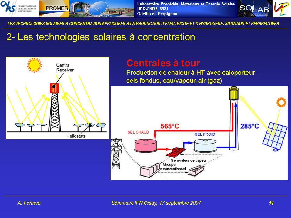 Laboratoire Procédés, Matériaux et Energie Solaire UPR-CNRS 8521 Odeillo et Perpignan A. FerriereSéminaire IPN Orsay, 17 septembre 200711 Centrales à