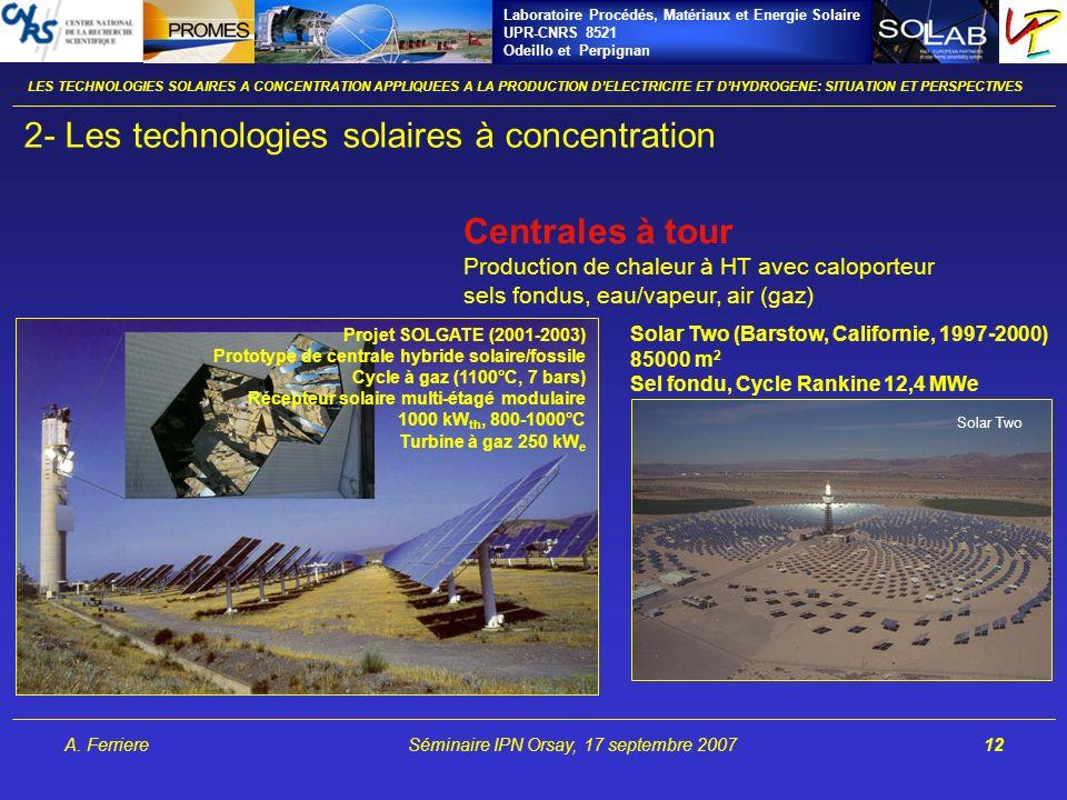 Laboratoire Procédés, Matériaux et Energie Solaire UPR-CNRS 8521 Odeillo et Perpignan A. FerriereSéminaire IPN Orsay, 17 septembre 200712 Solar Two So