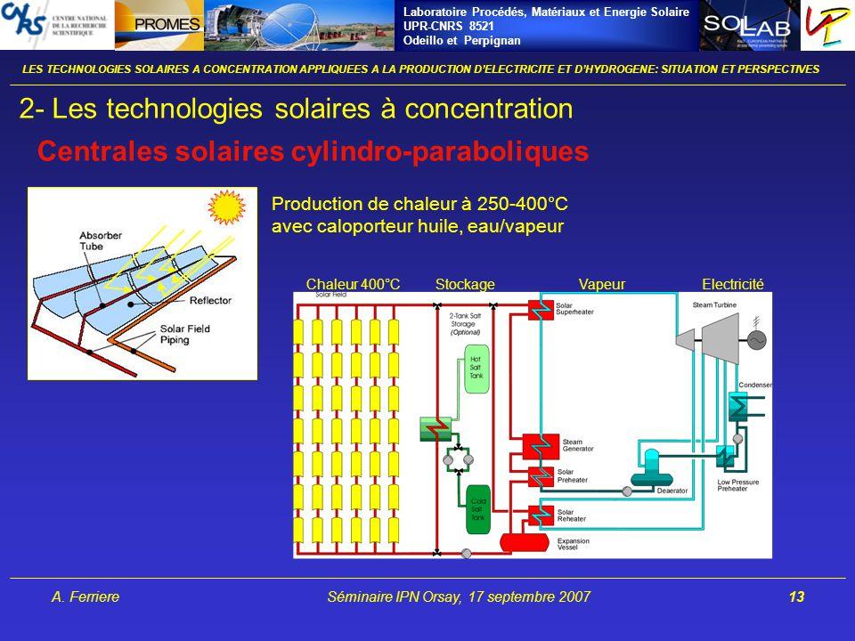 Laboratoire Procédés, Matériaux et Energie Solaire UPR-CNRS 8521 Odeillo et Perpignan A. FerriereSéminaire IPN Orsay, 17 septembre 200713 2- Les techn