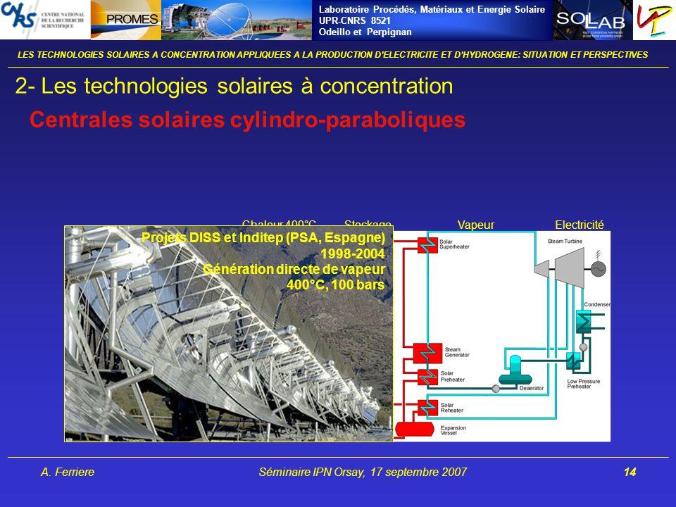 Laboratoire Procédés, Matériaux et Energie Solaire UPR-CNRS 8521 Odeillo et Perpignan A. FerriereSéminaire IPN Orsay, 17 septembre 200714 2- Les techn