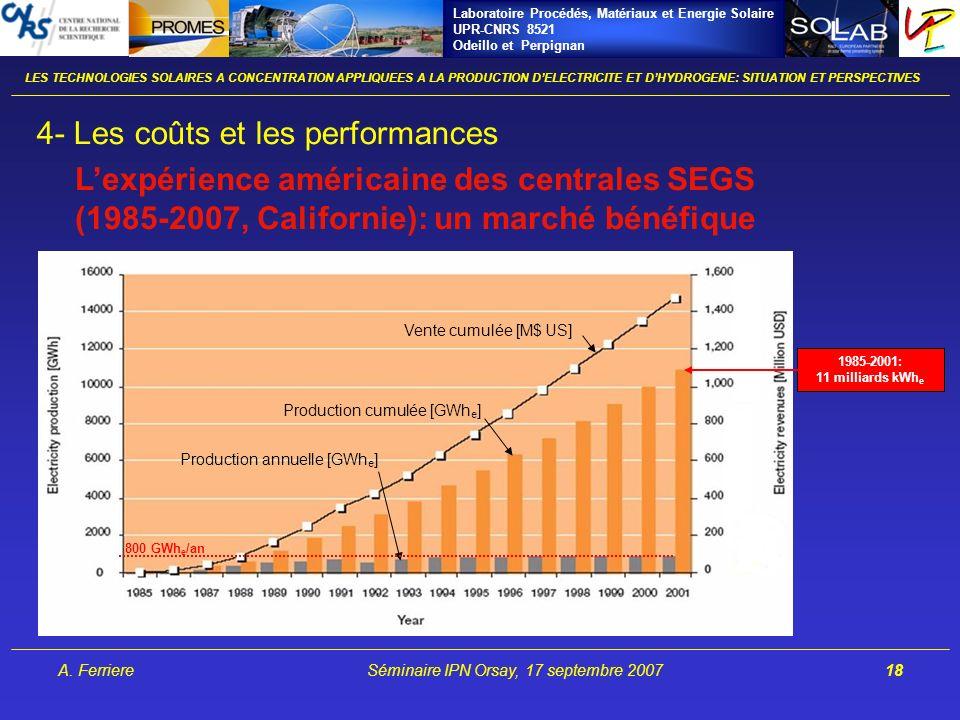 Laboratoire Procédés, Matériaux et Energie Solaire UPR-CNRS 8521 Odeillo et Perpignan A. FerriereSéminaire IPN Orsay, 17 septembre 200718 4- Les coûts