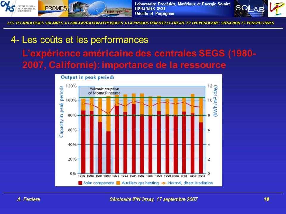 Laboratoire Procédés, Matériaux et Energie Solaire UPR-CNRS 8521 Odeillo et Perpignan A. FerriereSéminaire IPN Orsay, 17 septembre 200719 LES TECHNOLO