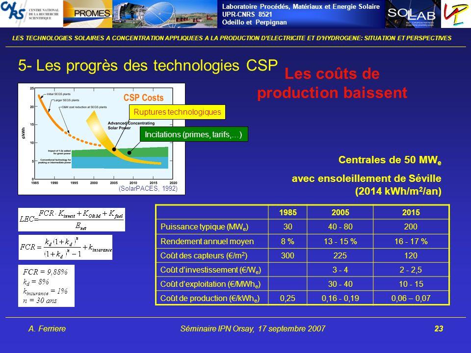 Laboratoire Procédés, Matériaux et Energie Solaire UPR-CNRS 8521 Odeillo et Perpignan A. FerriereSéminaire IPN Orsay, 17 septembre 200723 Ruptures tec