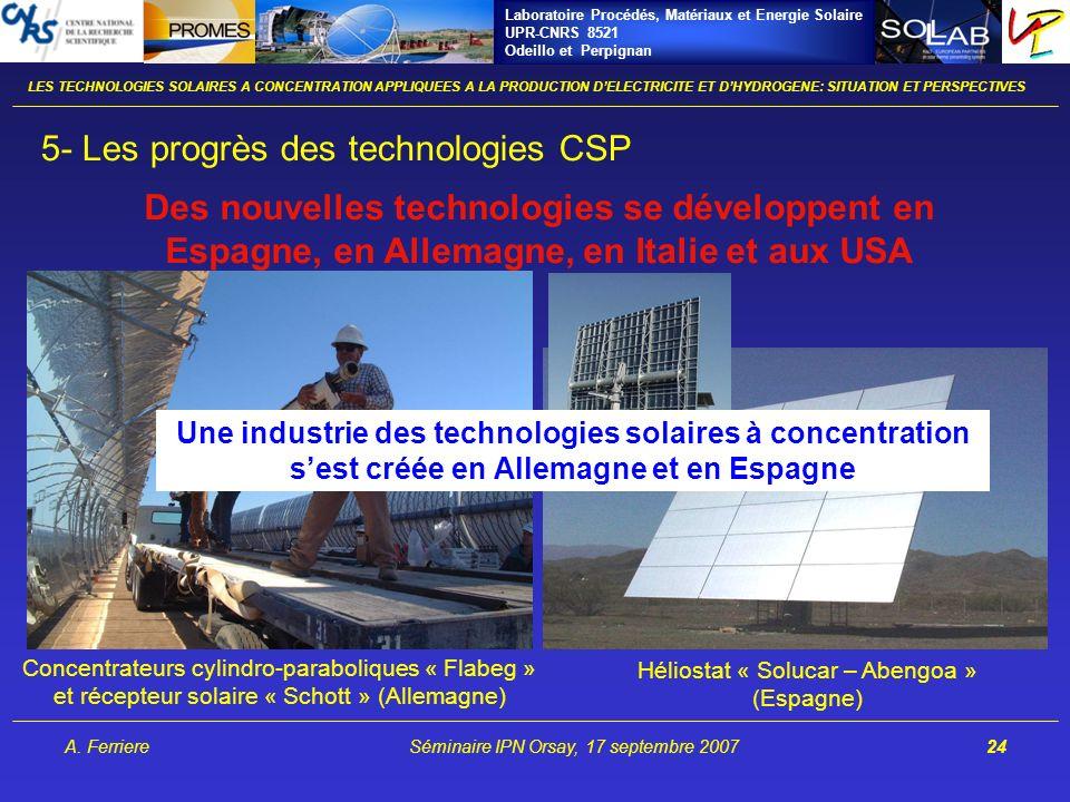 Laboratoire Procédés, Matériaux et Energie Solaire UPR-CNRS 8521 Odeillo et Perpignan A. FerriereSéminaire IPN Orsay, 17 septembre 200724 Des nouvelle