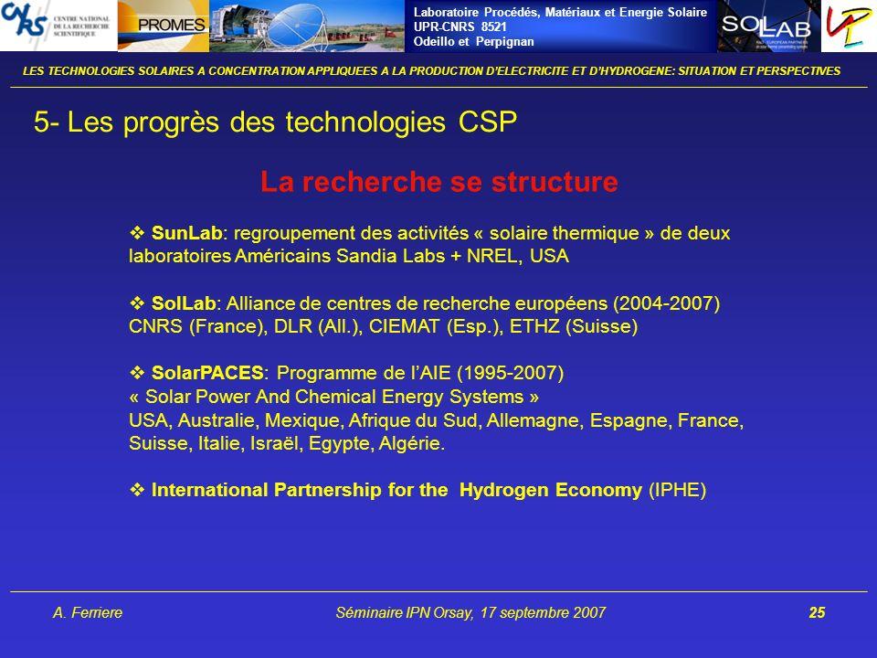 Laboratoire Procédés, Matériaux et Energie Solaire UPR-CNRS 8521 Odeillo et Perpignan A. FerriereSéminaire IPN Orsay, 17 septembre 200725 La recherche