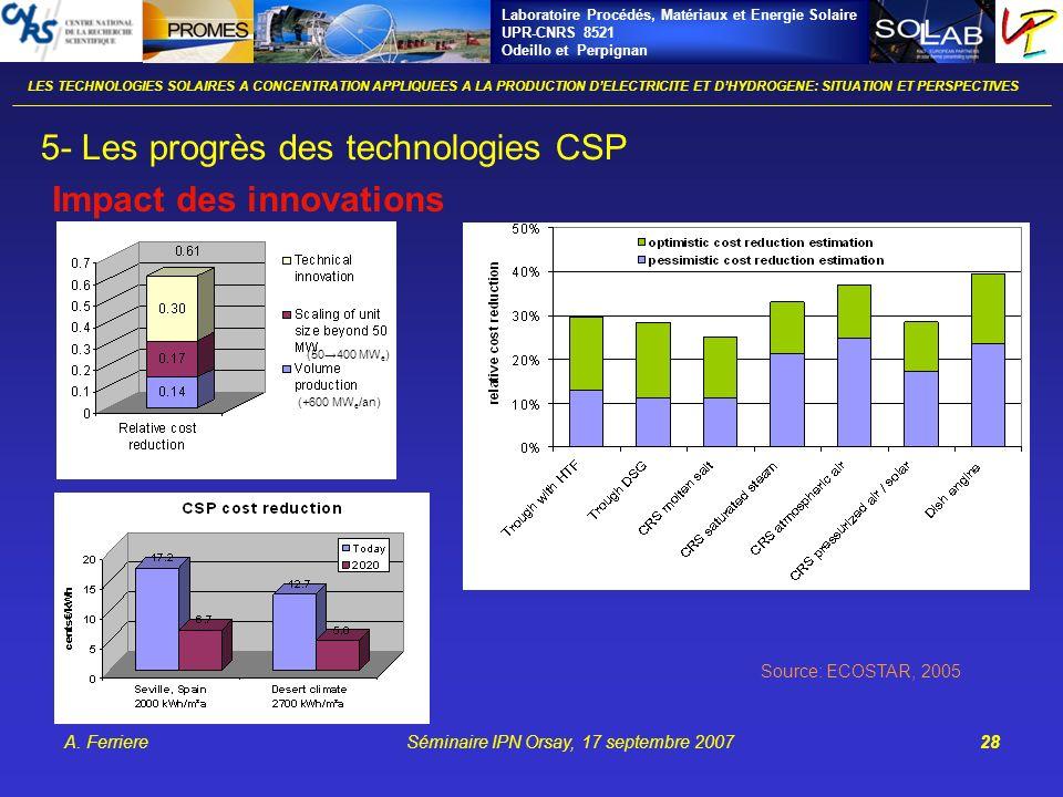 Laboratoire Procédés, Matériaux et Energie Solaire UPR-CNRS 8521 Odeillo et Perpignan A. FerriereSéminaire IPN Orsay, 17 septembre 200728 LES TECHNOLO